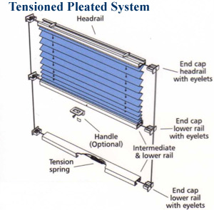 pleatedblinds tensioned system